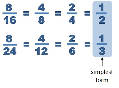 simplest form of fractions  Equivalent Fractions and Simplest Form - free Mathematics ...