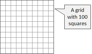 The grid below has 20 squares (representing 20%) in blue and 45 ...