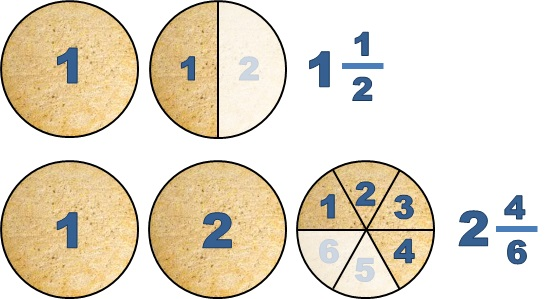 Visualizing Mixed Fractions