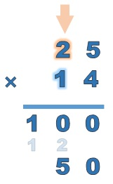 Doing Long Multiplication - free Mathematics lessons and tests