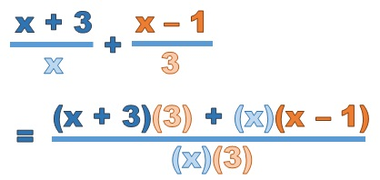 How to Add Algebraic Fractions - free Mathematics lessons and tests
