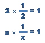 2 times 1 over 2 equals 1. x times 1 over x equals 1