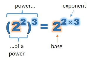 bases and exponents