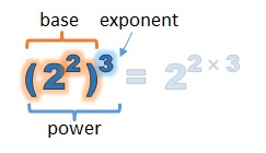 2 squared cubed powers, bases and exponents