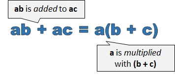 Addition of ab and bc becomes the multiplication of a and (b plus c)