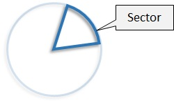 how to find the area of a segment radians
