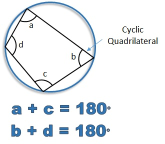 Circle Theorems - free Mathematics lessons and tests