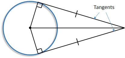Circle Theorem: Tangents from the Same Point Are the Same