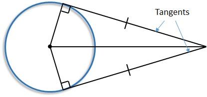 Circle_theorems on Angle Bisector Theorem