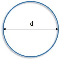 finding the circumference of a circle free mathematics lessons and