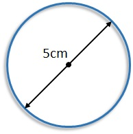 how to find the diamiter ofa circle from the area