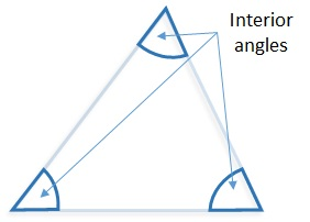 Interior And Exterior Angles Of A Triangle Pictures To Pin On Pinterest Pinsdaddy