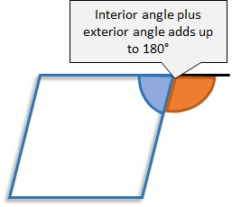 An Interior And Exterior Angle In A Polygon Add Up To 180°