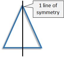 Isosceles Triangles Free Mathematics Lessons And Tests