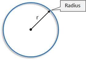 Radius - free Mathematics less...