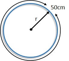 how to find radius from circumference formula