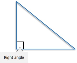 Right Angles - free Mathematics lessons and tests
