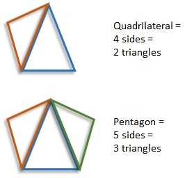 Finding the Sum of the Interior Angles of a Polygon - free ...