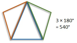 Interior angles of a polygon free mathematics lessons and tests What do exterior angles of a triangle add up to