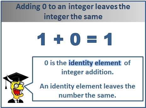 Integers - free Mathematics lessons and tests