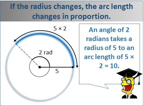 Length of an Arc of a Circle (Radians) - free Mathematics